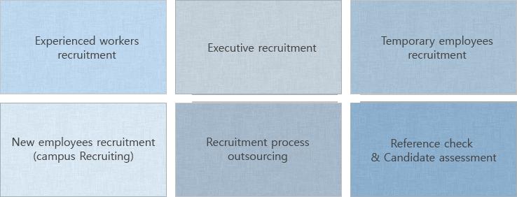 경력직원 채용, 임원급 채용, 단기 대체 인력 채용, 신입사원 채용, 채용대행 서비스,평판 조회 및 후보자 이력 검증 서비스